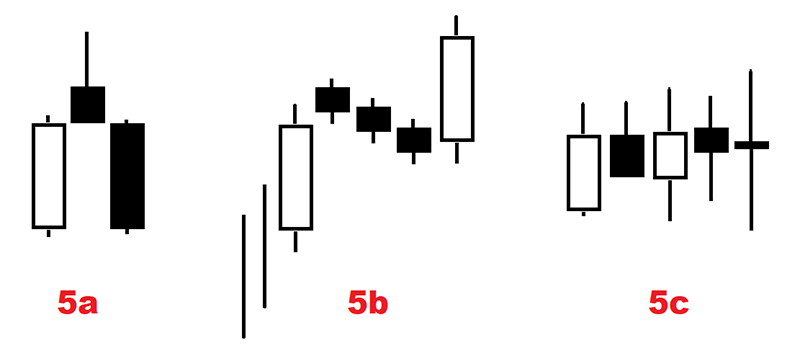 Japanese Candlesticks: - Time Tested Wisdom5